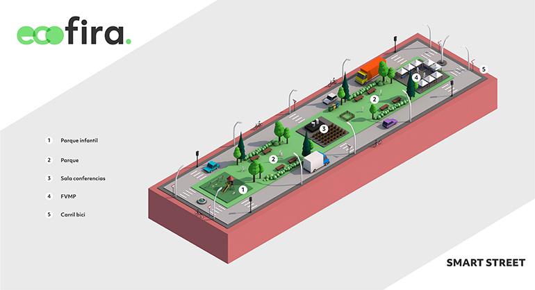 Ecofira y Efiaqua recrearán una smart street con las nuevas aplicaciones urbanas