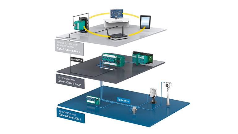 Ethernet para automatización de procesos en Pepperl+Fusch