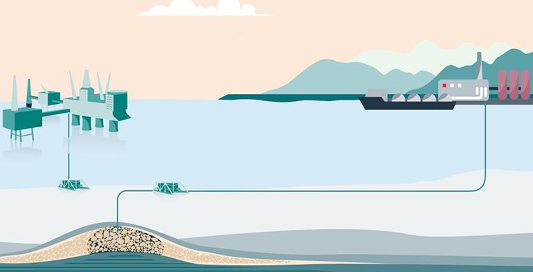 Noruega presenta el primer proyecto europeo para la captura, transporte y almacenamiento de las emisiones de CO2